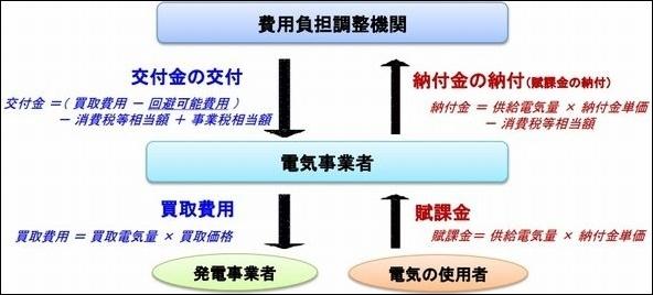 energy[1]