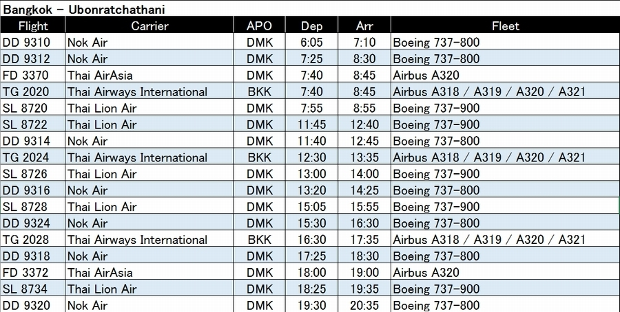 timetable[1]