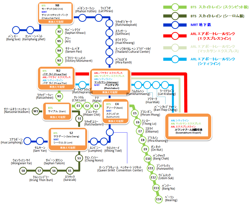 how to go anchorpoint by mrt