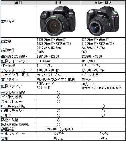 camera_spec[1]